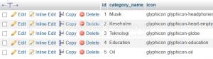 Cara Menggunakan Alias Pada Database Mysql