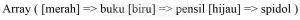 Mengenal Fungsi Array_combine() pada PHP