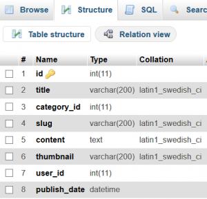 Cara Membuat Halaman Category Menggunakan Codeigniter Part 1