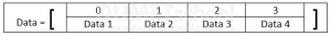 Mengenal Struktur Data List Pada Pemrograman Python
