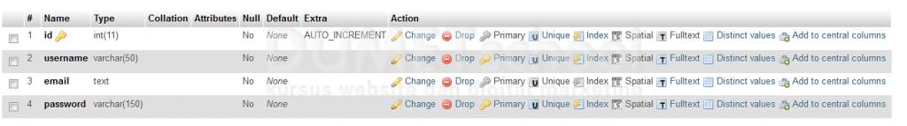 table cara menggunakan session di php