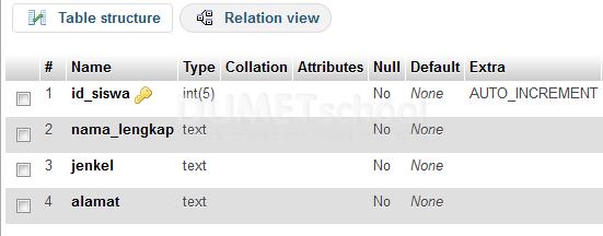 database dan table cara menggunakan mysqli_data_seek di php