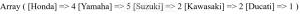 Mengenal Fungsi Array_count_values Pada PHP