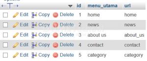 Cara Membuat Submenu Dinamis Menggunakan PHP Mysql
