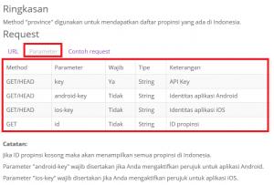 Cara Menggunakan API Raja Ongkir Menggunakan Codeigniter