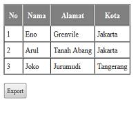 Cara Export File Ke Excel Dengan HTML Dan Javascript