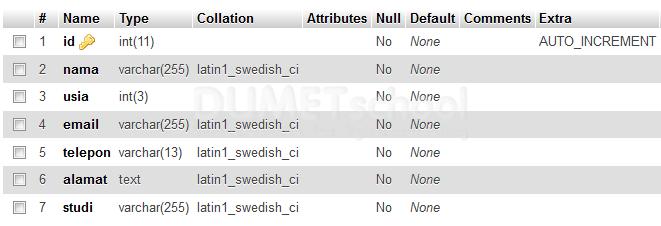 Belajar CRUD Dengan PHP dan Ajax Part 1