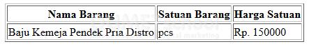 hasil cara menampilkan data record hanya bulan ini di php dan mysql