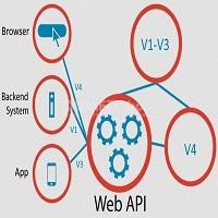 Mengenal Apa Itu Versioning Pada API